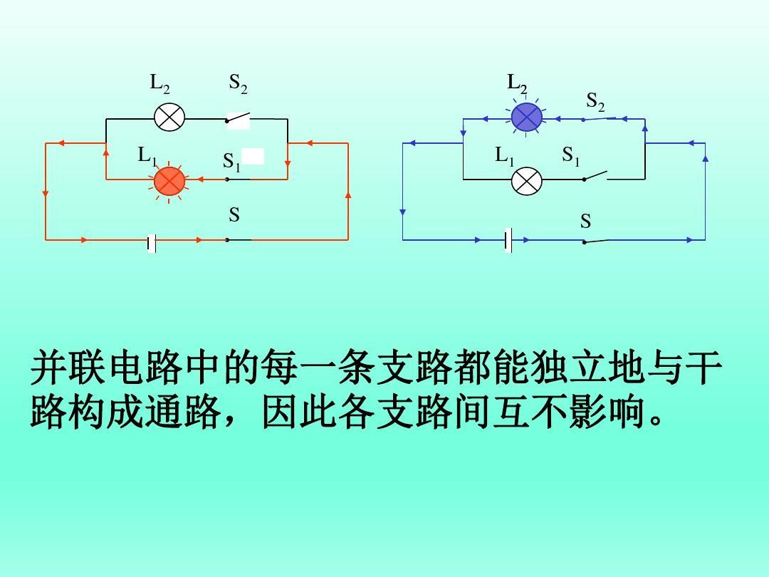 3串聯和并聯 (共35張ppt)圖片