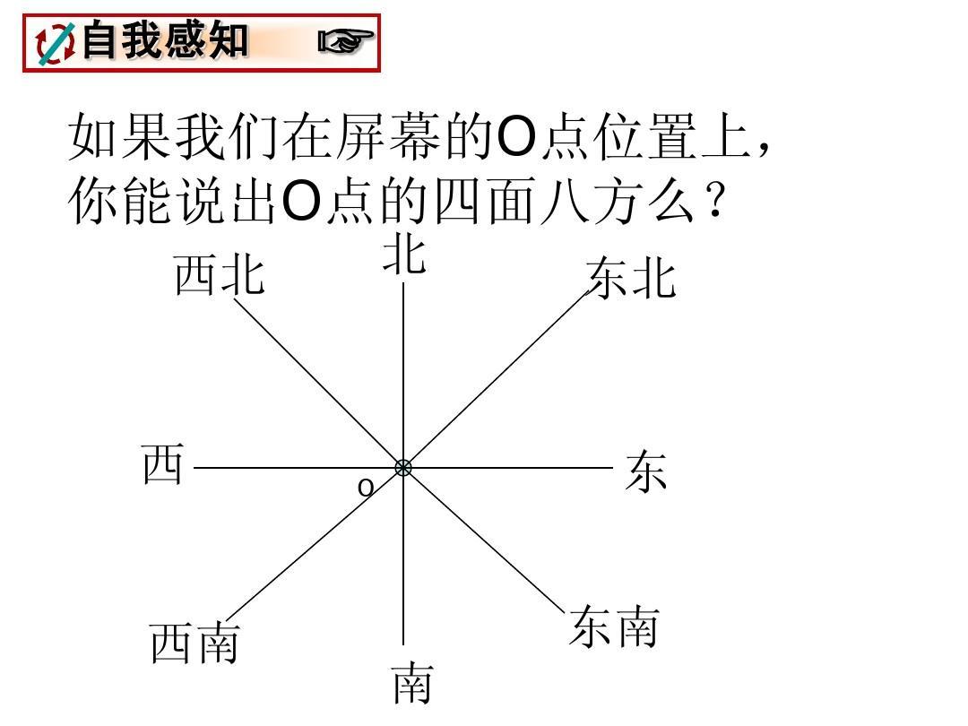 王--4.3.3(2)方位角PPT_word文档在线阅读与下办公用cad图片