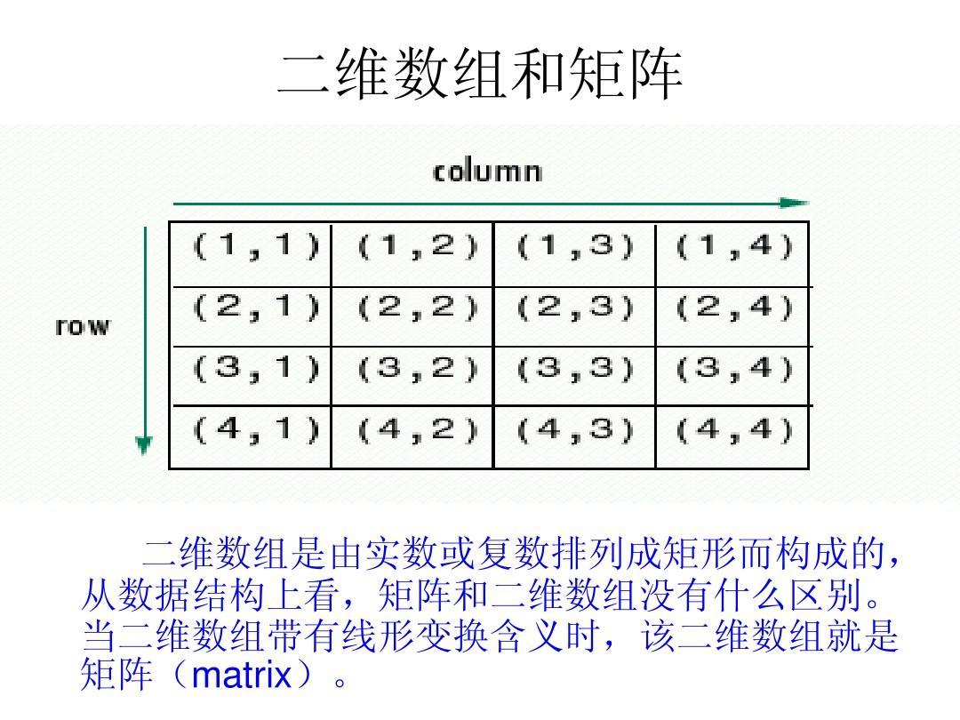MATLAB_-_05_-_二维数组及其应用_修改_wps怎么绘制结构图图片