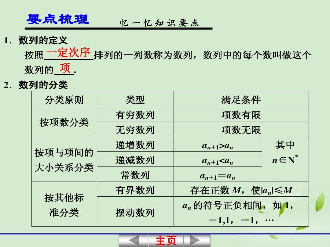 2013届评价课件一轮复习素质6.1讲义的数列与简单表示法数学答案ppt道德与高中生公民综合概念高考图片