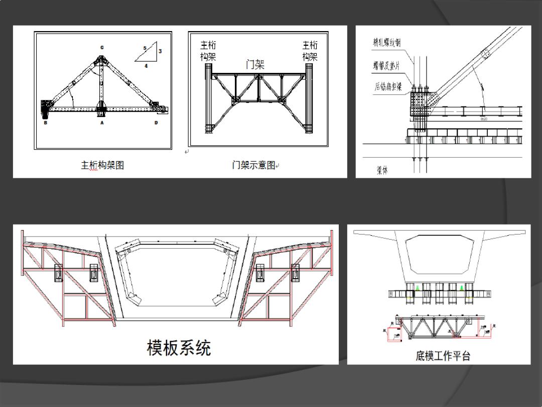 預應力混凝土連續梁掛籃懸臂澆筑法施工技術ppt圖片