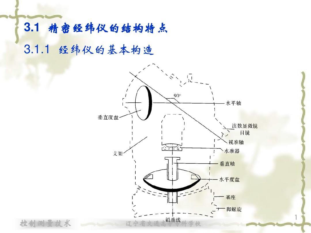 3控制测量技术_林玉祥_第 三 章精密角度测量