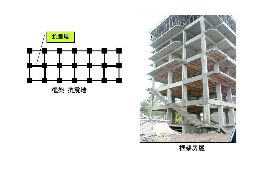 建筑结构抗震设计第五章多层和高层钢筋混凝土结构房屋ppt图片