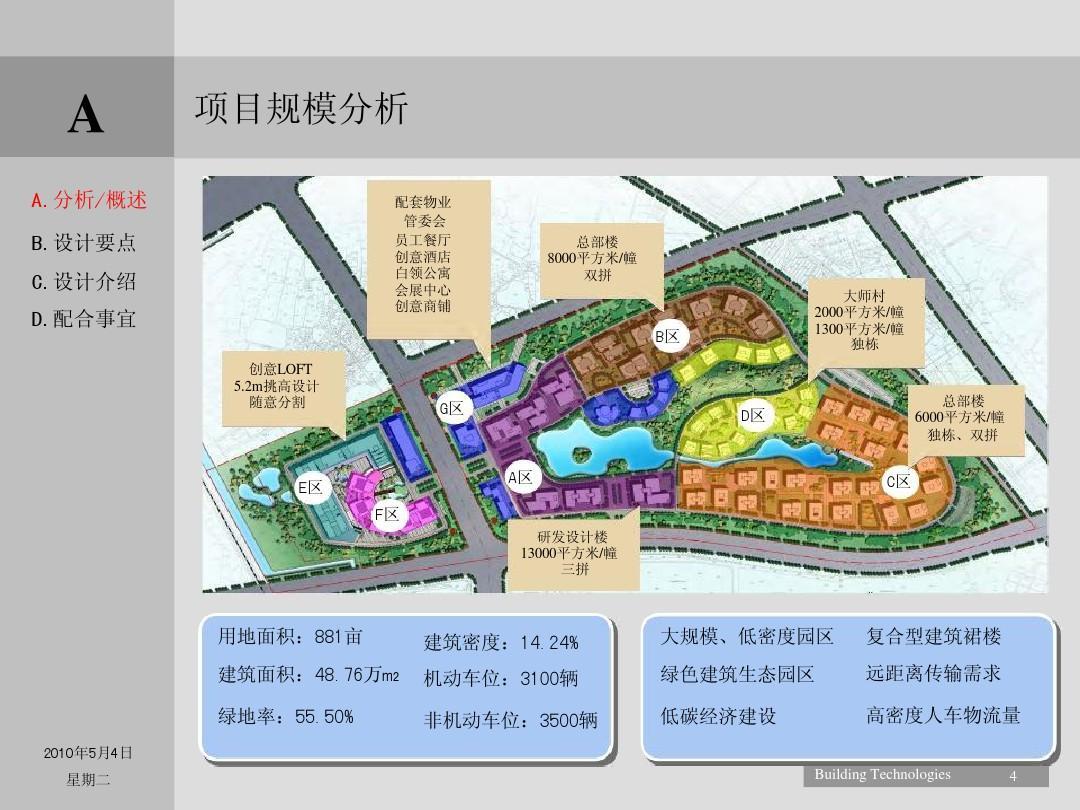 科技 城乡/园林规划 南京紫东国际创意园智能化系统工程规划设计方案图片