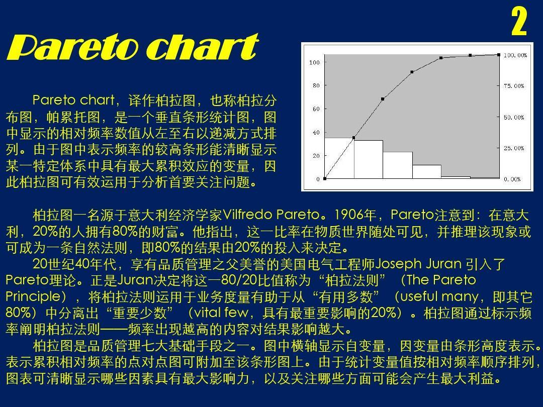Excel2007制作柏拉图PPT_word图纸在线阅读文档房屋4米长13米宽设计图片