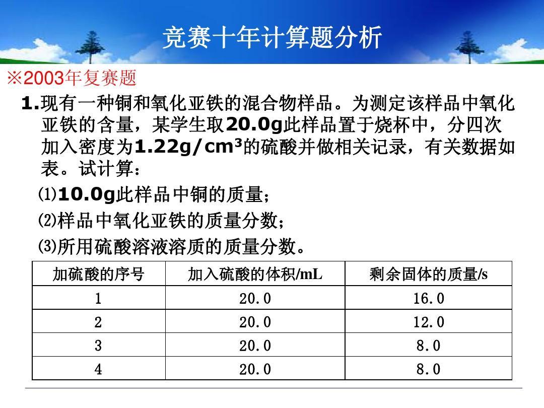 2012年初中化学竞赛辅导培训讲座--十年计算题分析ppt初中的作文阳光拥有图片