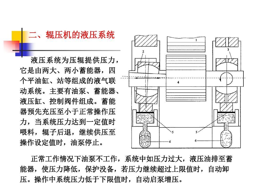 二,辊压机的液压系统 液压系统为压辊提供压力, 液压系统为压辊提供图片