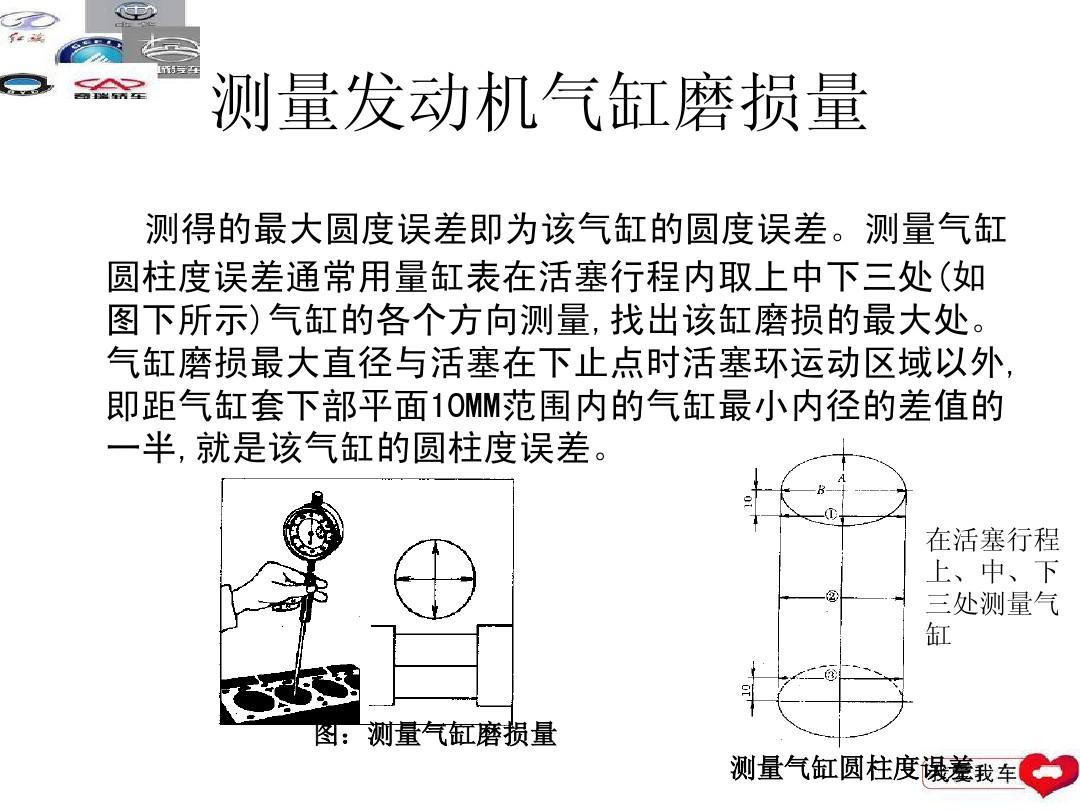 气缸磨损最大直径与活塞在下止点时活塞环运动区域以外, 即距气缸套图片