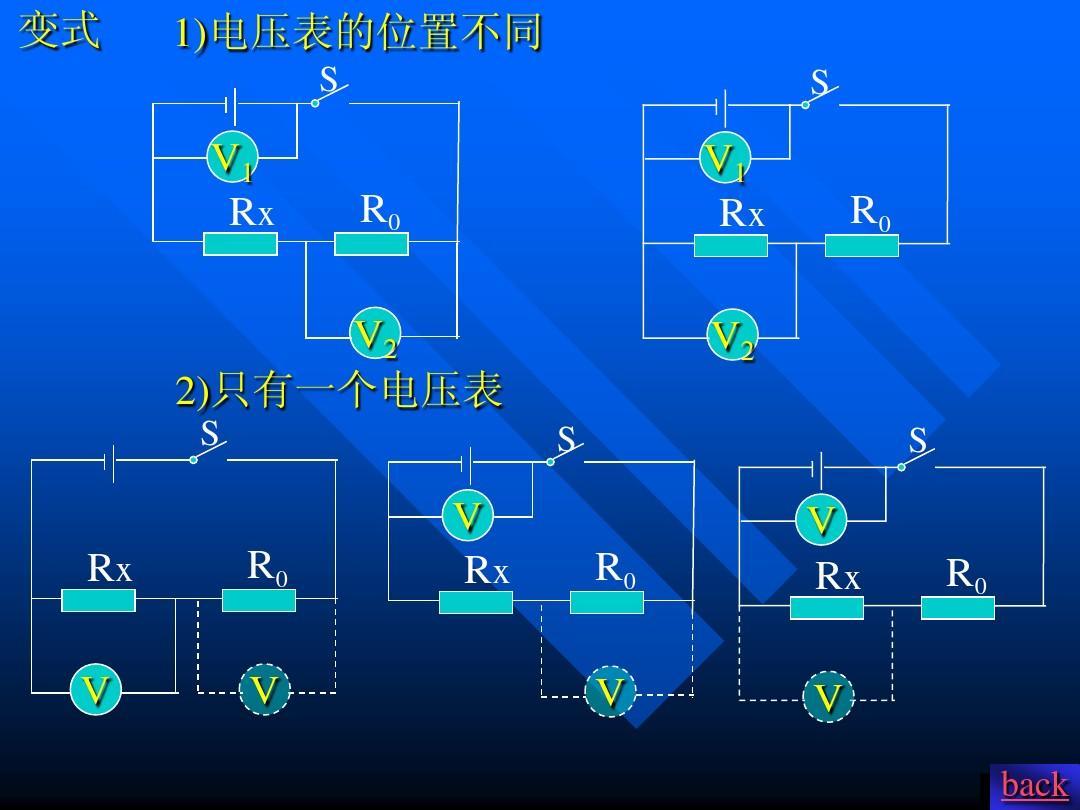 理化生初二理化生测电阻的特殊方法ppt此为八年级课件下册变式1六下册年级数学说课稿图片