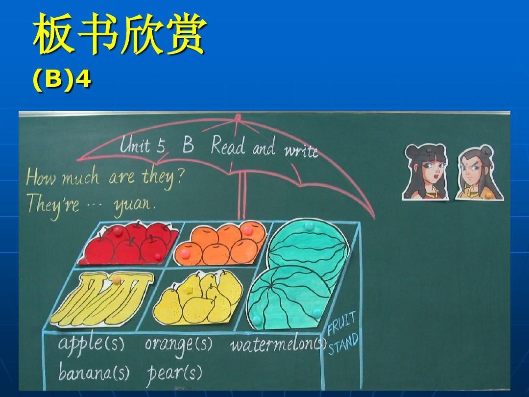 小学英语板书设计ppt图片