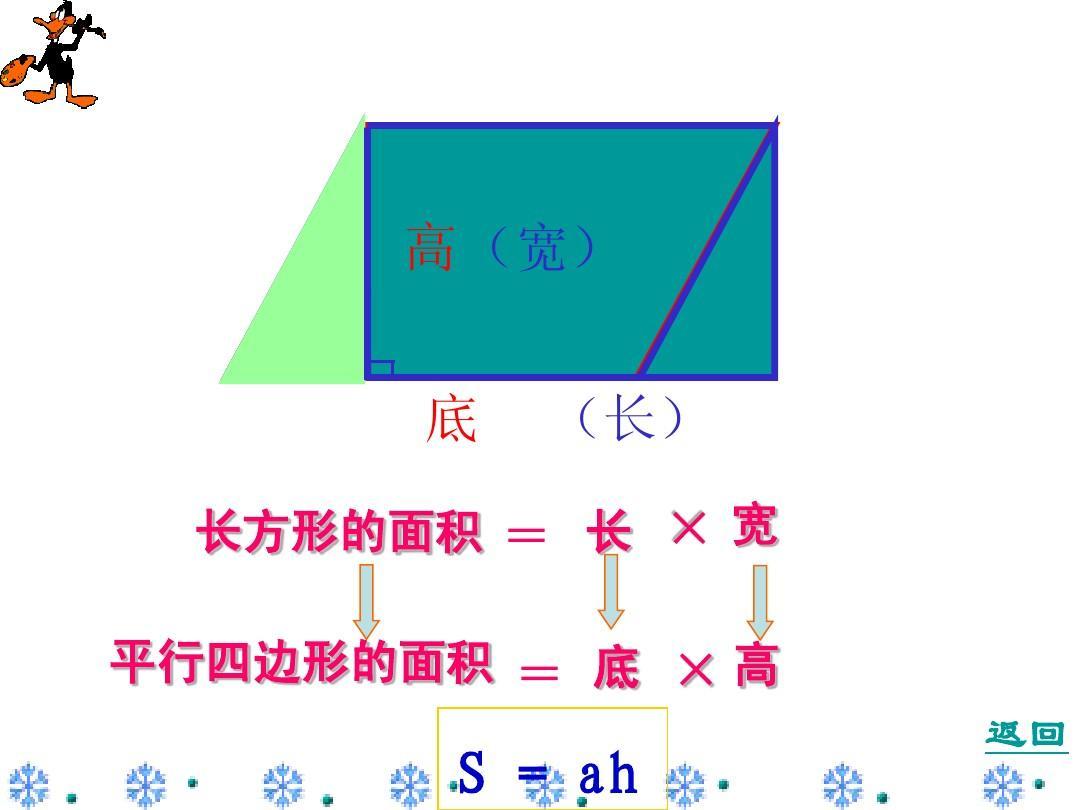 平行四边形的面积课件12月3日.ppt3图片