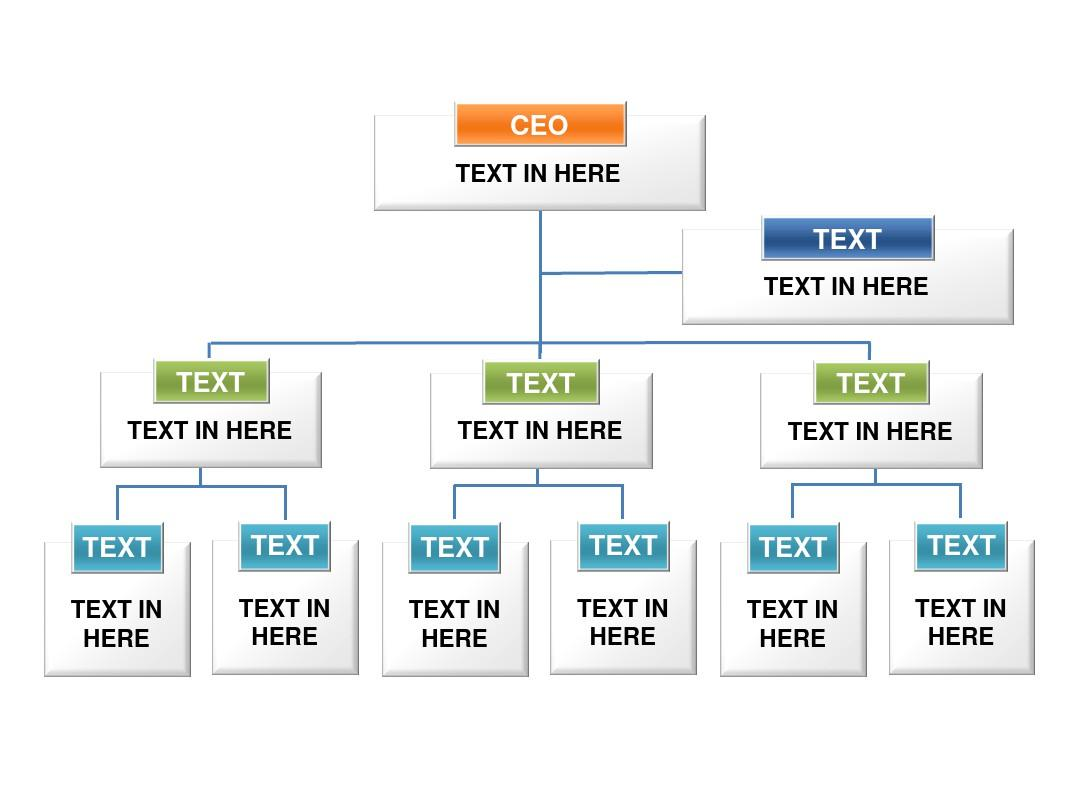 三层组织结构图ppt模板文档_word素材在线阅读与备课家下载事有喜v模板图片