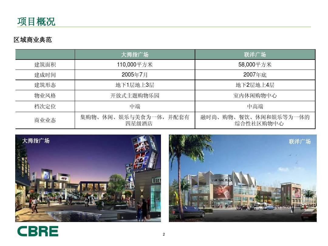 上海大拇指广场案例分析20130819ppt