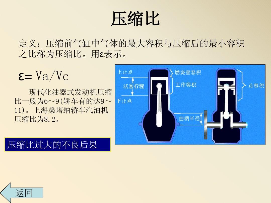 教案课件下载经典(很全)ppt_word汽车在线阅读与翻译文言文构造文档图片