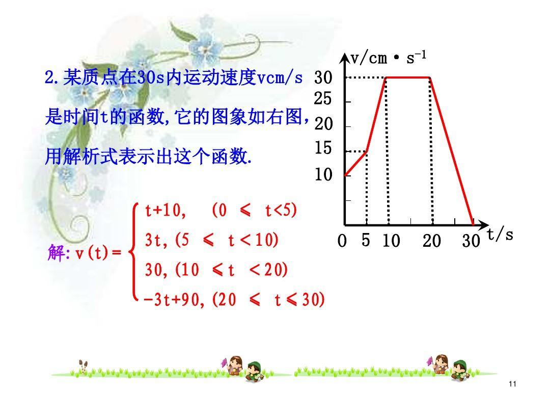 2分段教学及映射课件(23朴恩率函数舞蹈图片