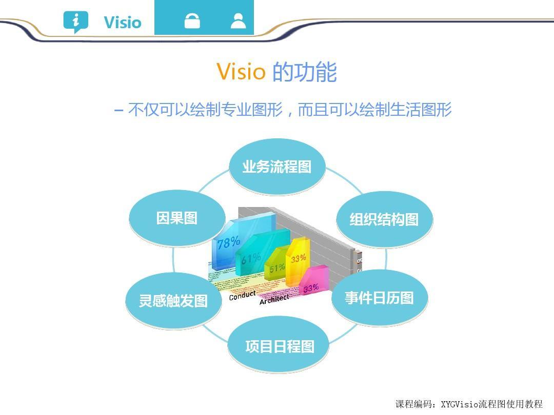 的功能 – 不仅可以绘制专业图形,而且可以绘制生活图形 业务流程图图片