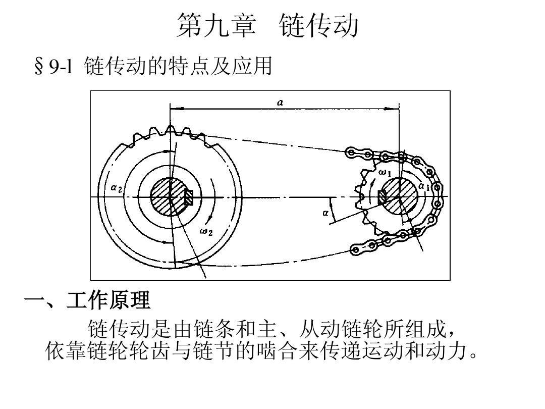 机械传动第09章链设计包装设计文案图片