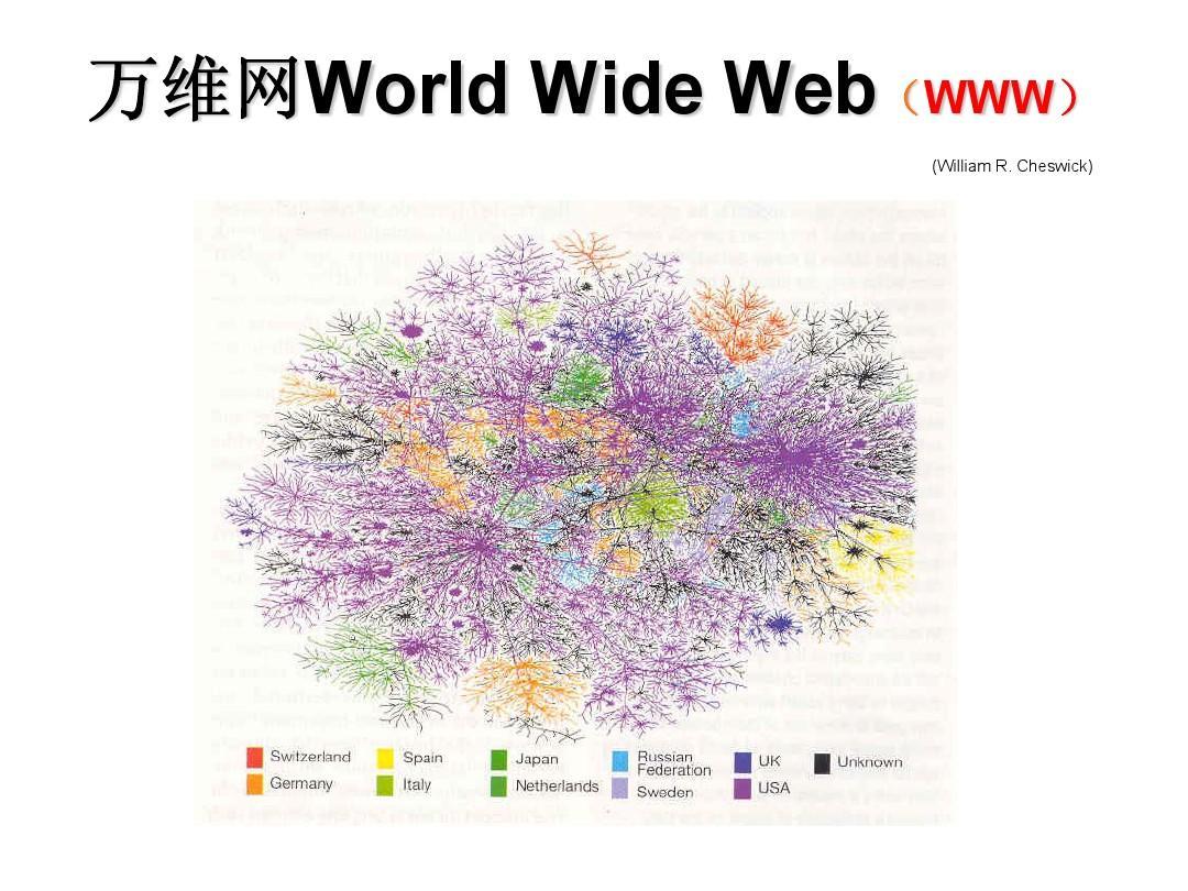复杂网络研究简介