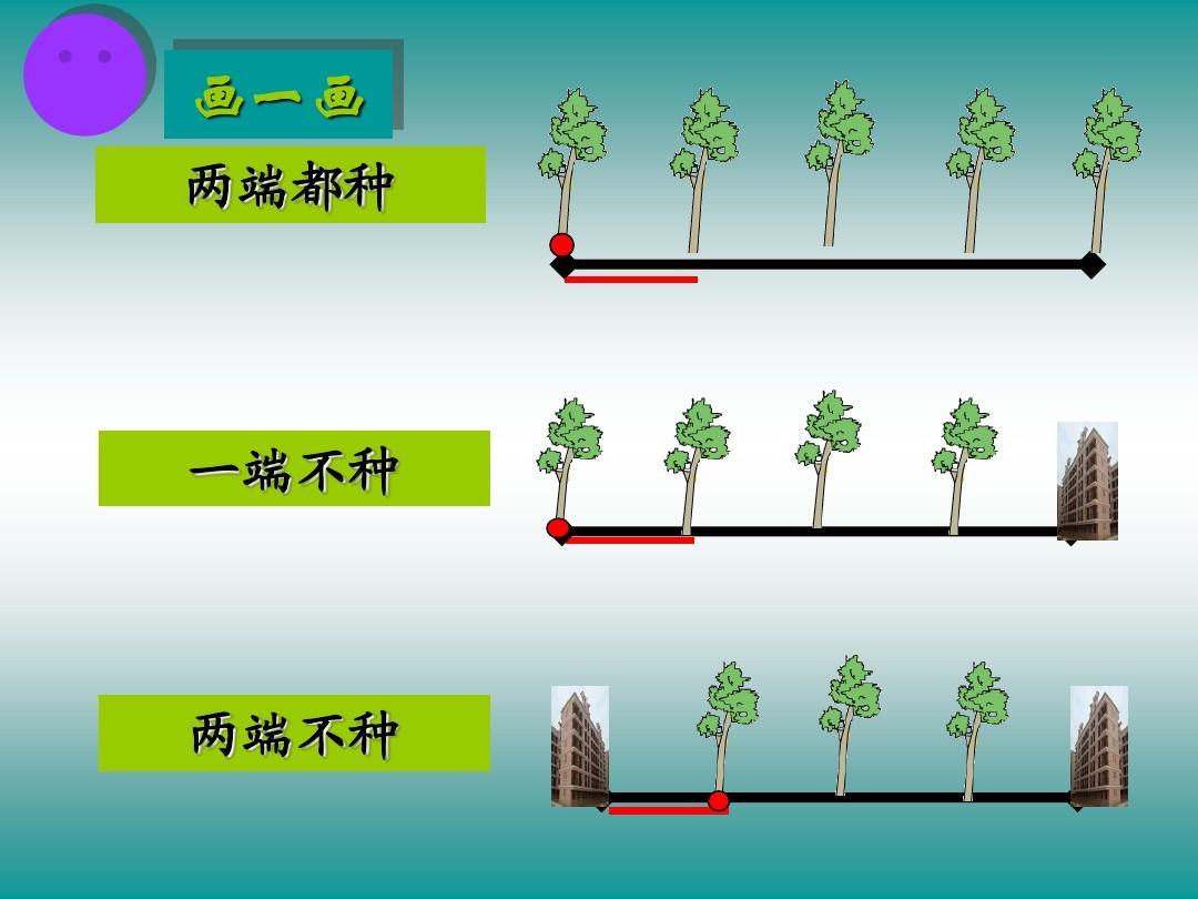 问题四数学教案反思小学ppt菜地大班里的歌年级植树图片