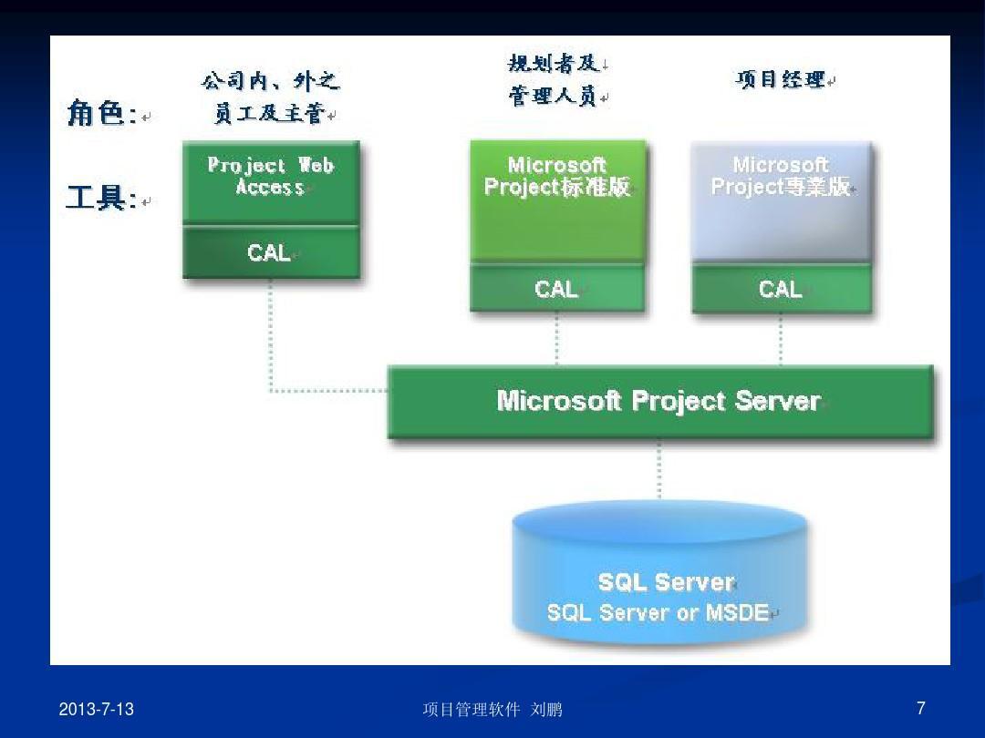 Zen Dao项目管理系统Windows一键安装软件包v6.6版