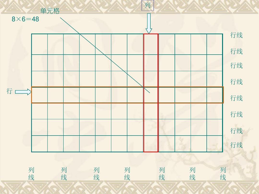 用word绘制多线-制作课程表(小学教育)ppt表格绘制墙体如何修剪图片