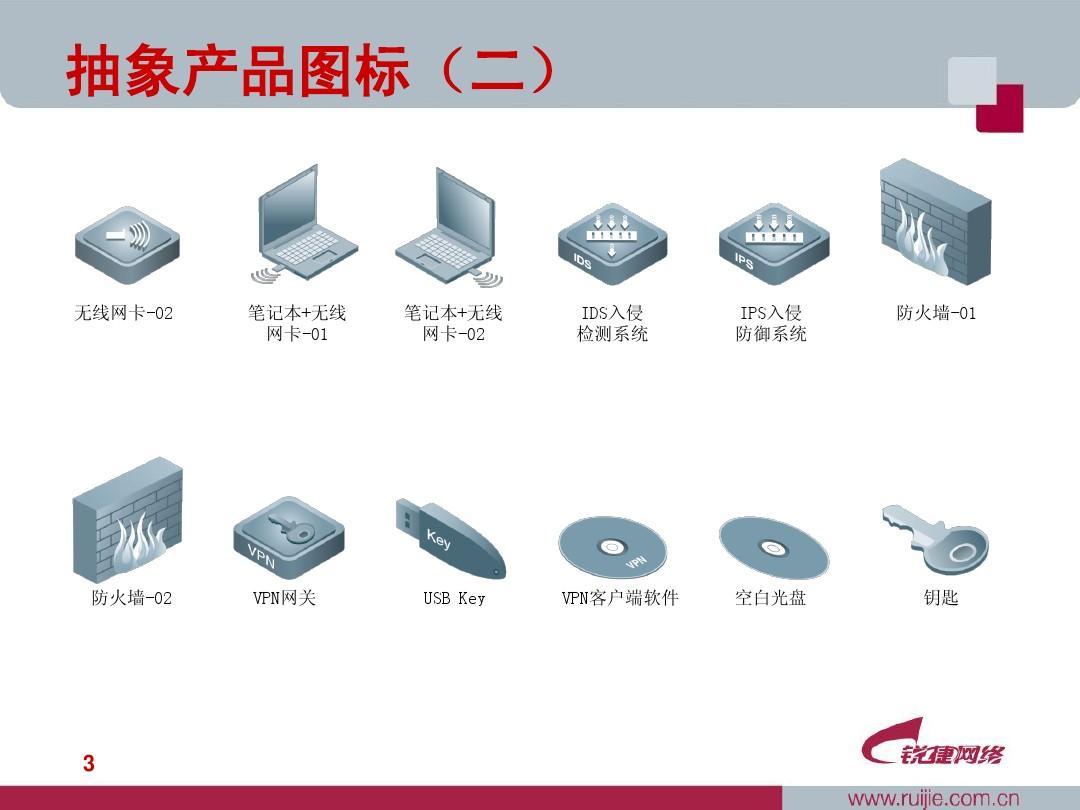 网络ppt_visio图标库2007[1]图片