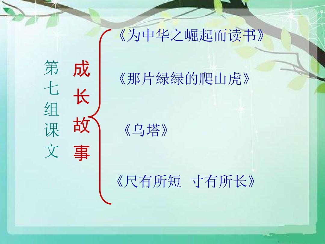 《为中华之崛起而读书》刘敏ppt图片
