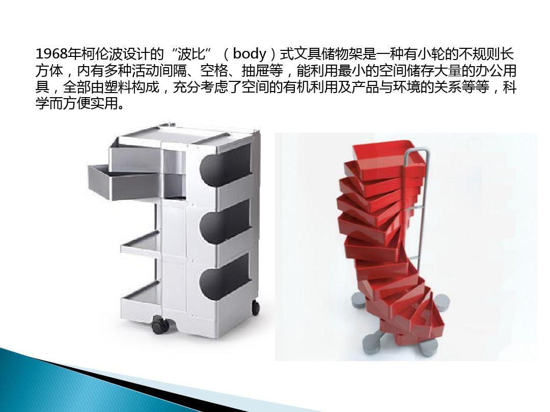 意大利材料设计师_柯伦波ppt机械分析对强度家具进行设计图片