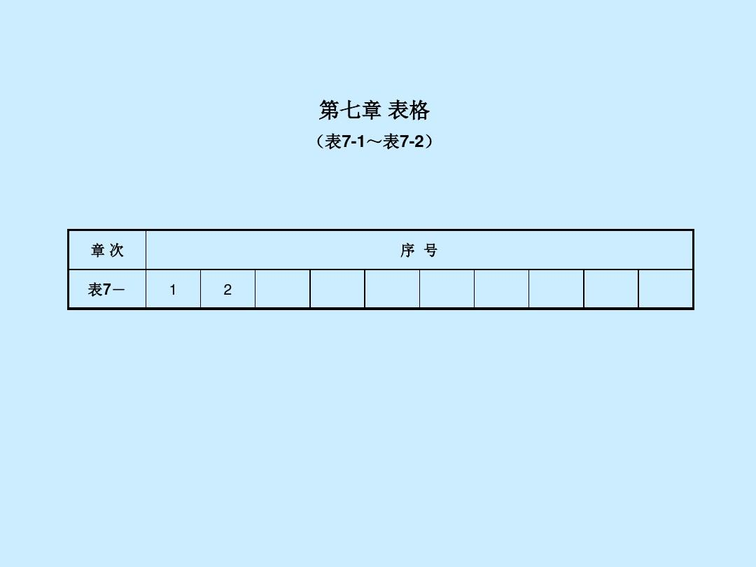 7-1  LW2-Z-1a·4·6a·40·20·20F8型控制开关触点图表 表格