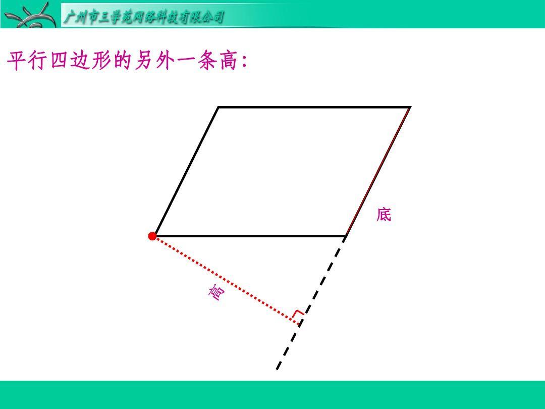 角的度量 人教版四年级数学上册笔算除法 垂线的画法 平行四边形和图片