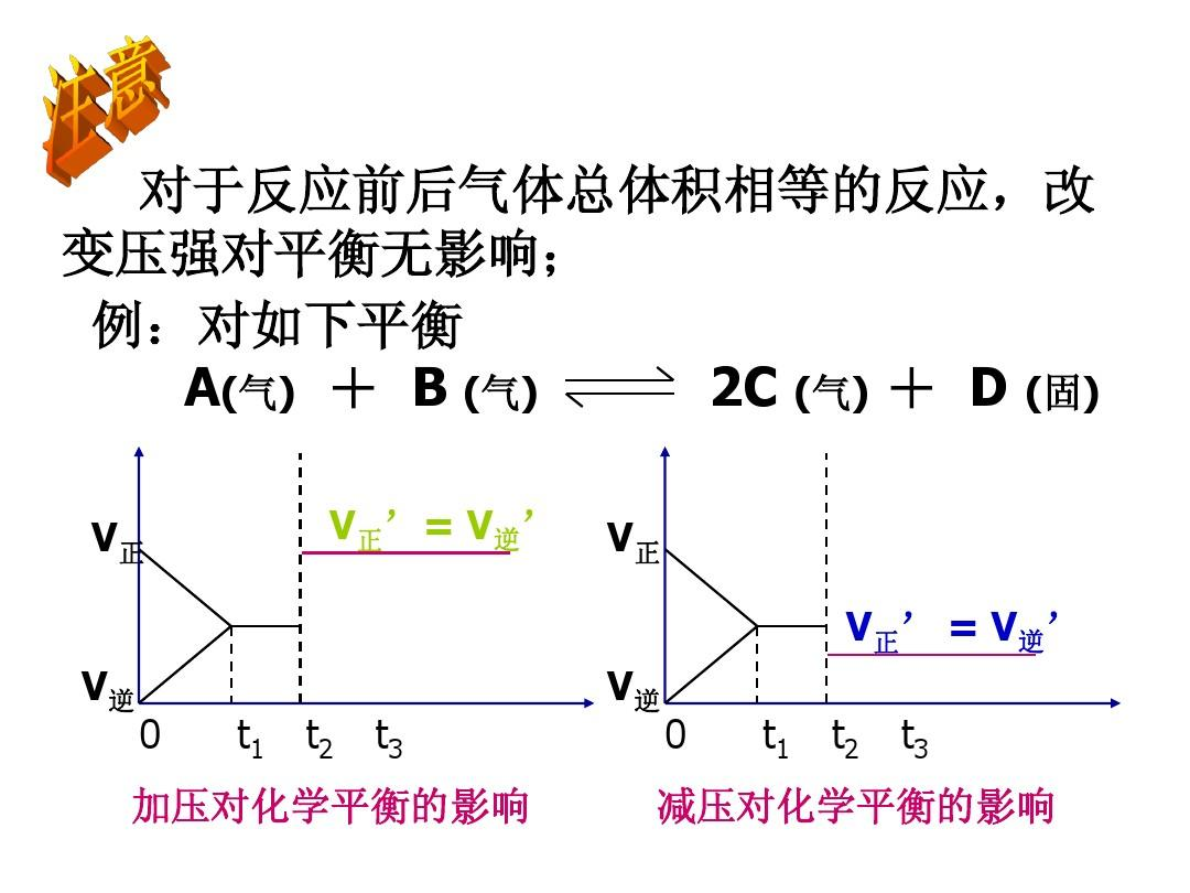 3.5化学平衡移动答案复习题高中ppt自主数学试卷章节招生图片