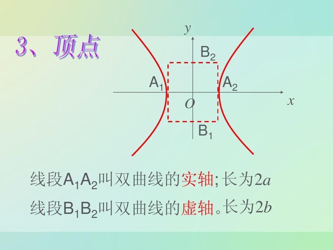 若双曲线实轴的长度,虚轴的长度和焦距成等差数列,则该双曲线的离心率