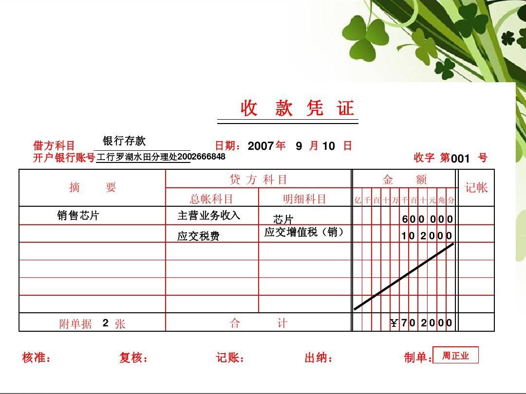 会计人员处理凭证速度_会计凭证的填制要求ppt