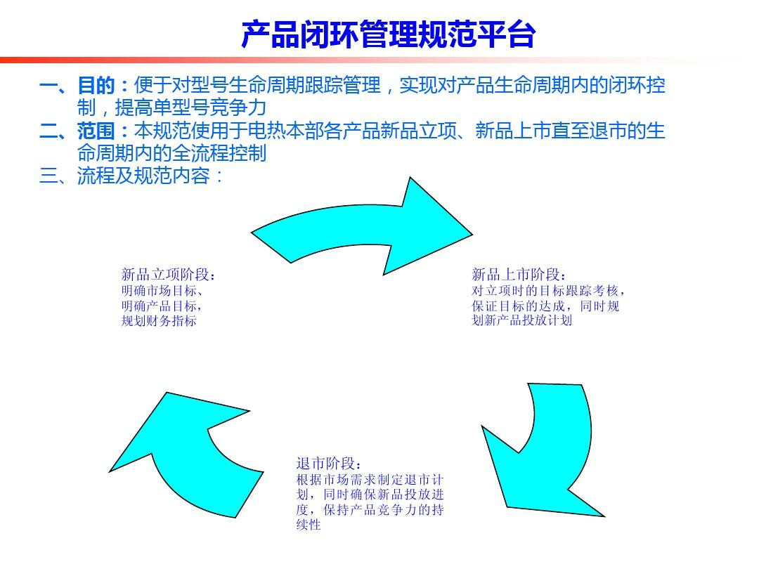 产品闭环管理规范平台ppt图片
