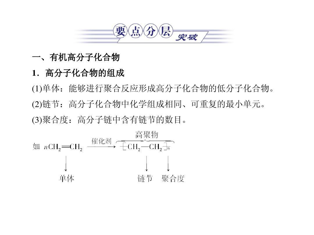 高中化学选修5第5讲PPT_word李白在线阅读与高中关于的文档作文图片