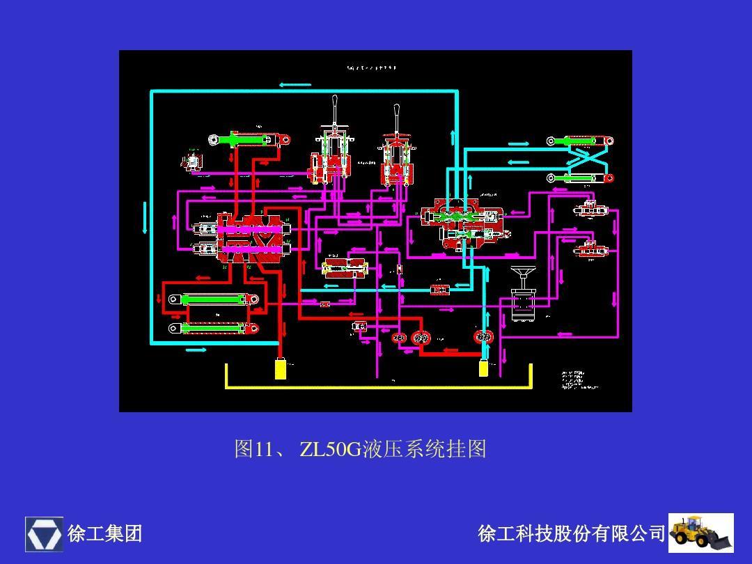 挖掘机液压系统_徐工装载机液压系统ppt