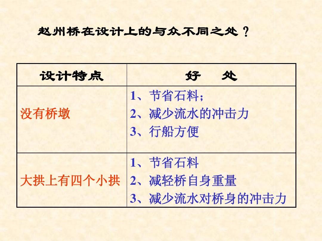 《赵州桥》教学课件1图片