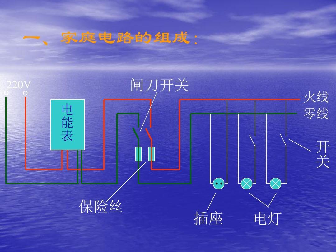 电路:18《教科课件》小学(年级版九物理下)(2)ppt常规备课家庭v电路图片