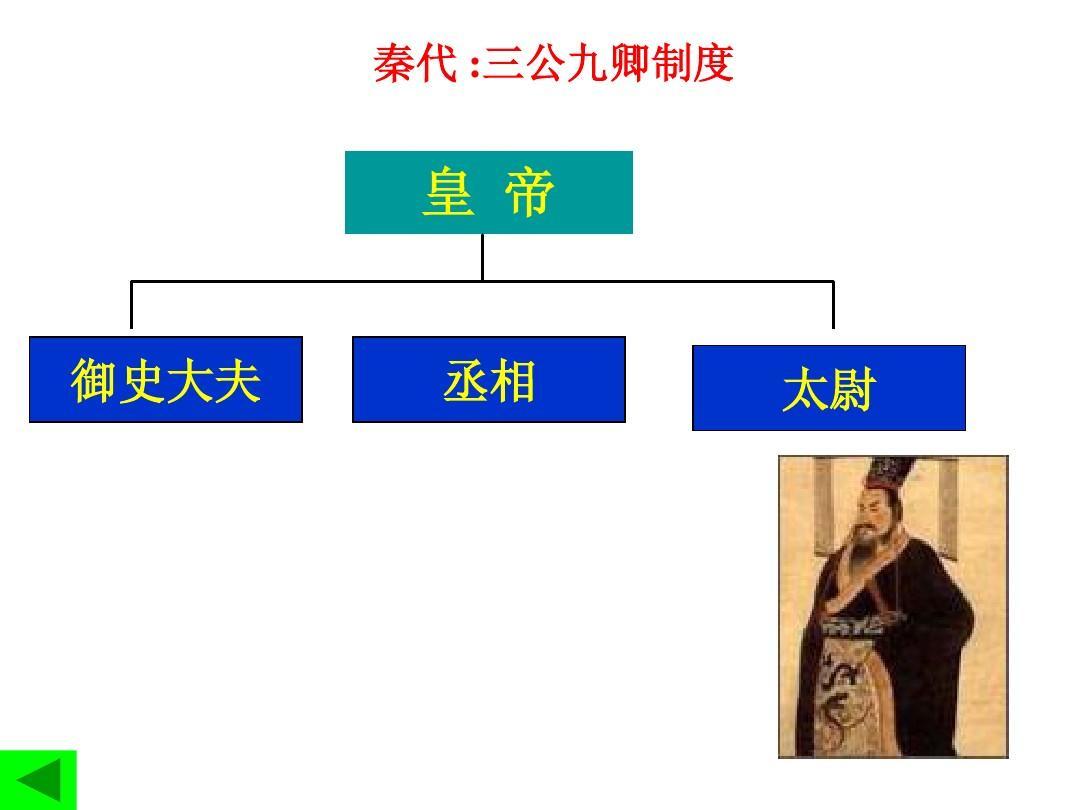 秦代 :三公九卿制度 三公九卿制度
