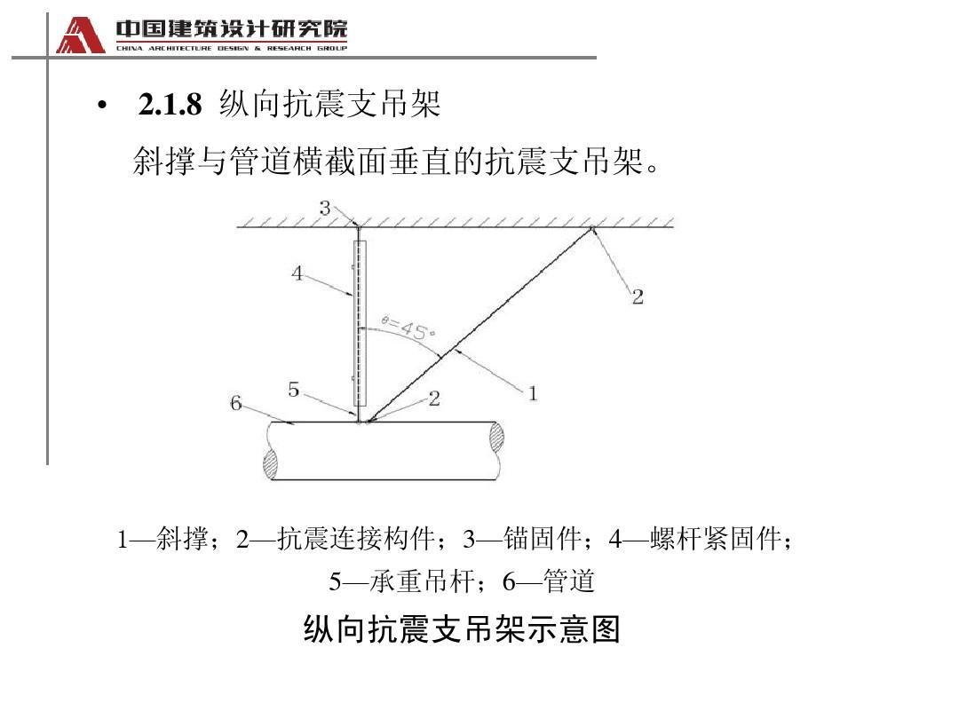 建筑机电抗震设计规范ppt