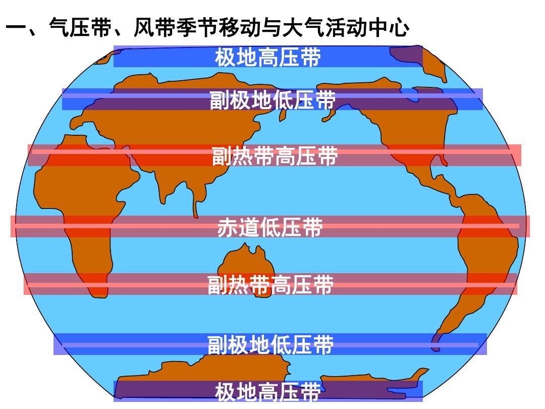 气压带风带对气候的影响ppt图片