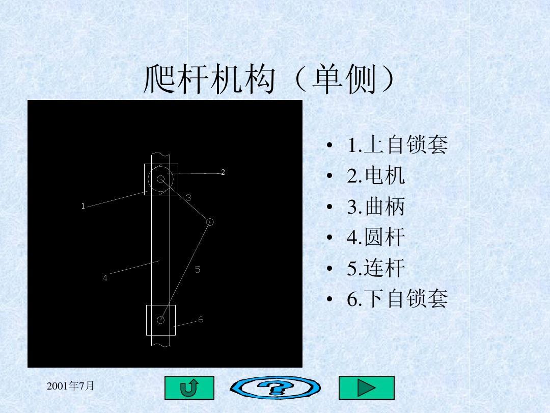 机械创新设计范例5ppt图片