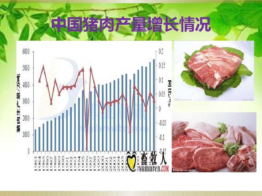 璧山情况猪肉v情况产量好久可以带猪肉回中国重庆图片
