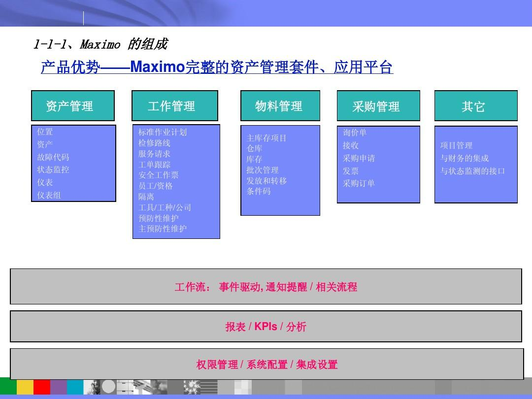 maximo培训课程ppt