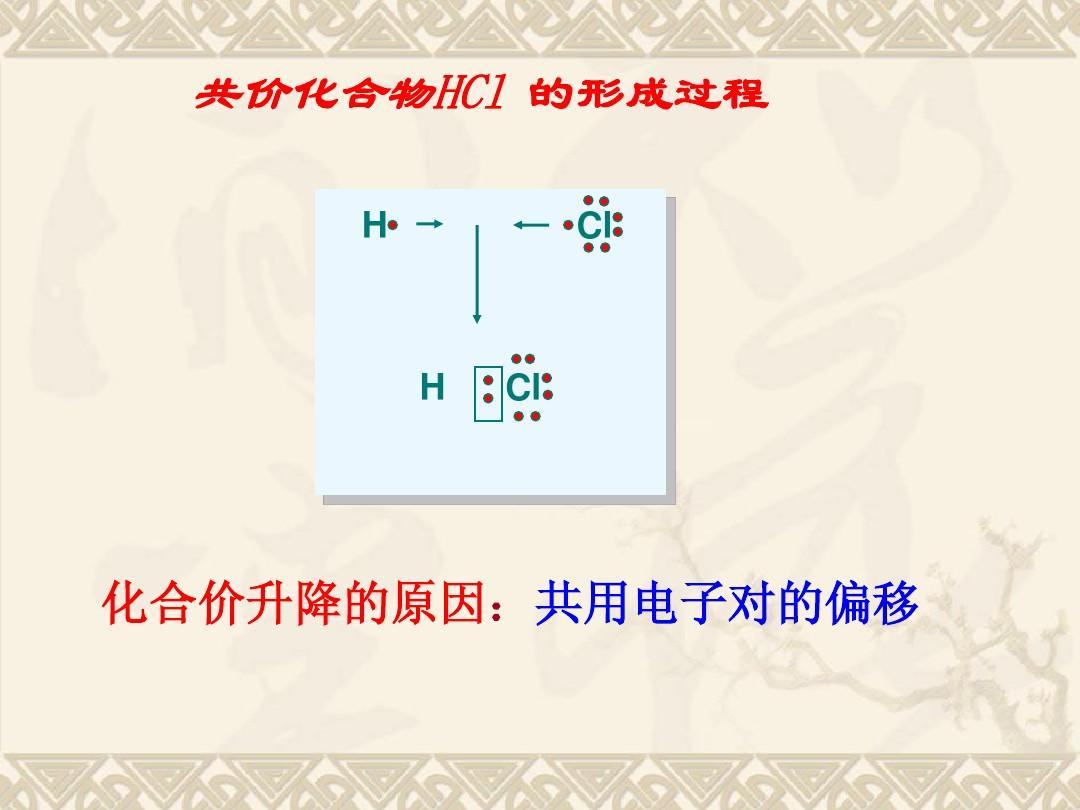 【课件】高中化学新课标(人教版)v课件一优秀化学2.36选修课高中英语unit1知识点图片
