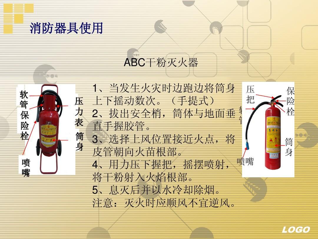 4中学生消防安全教育课件ppt图片