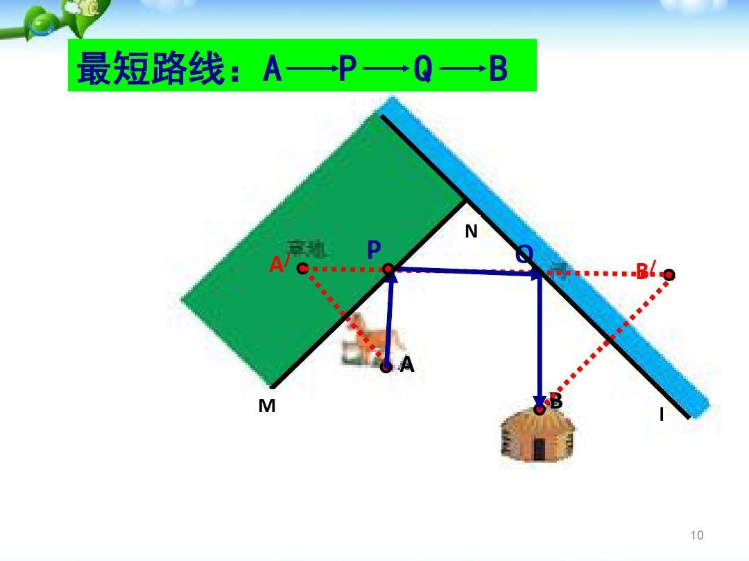 4最短路径问题(22页)课件模板ppt教学精品说课教小孩子备课图片