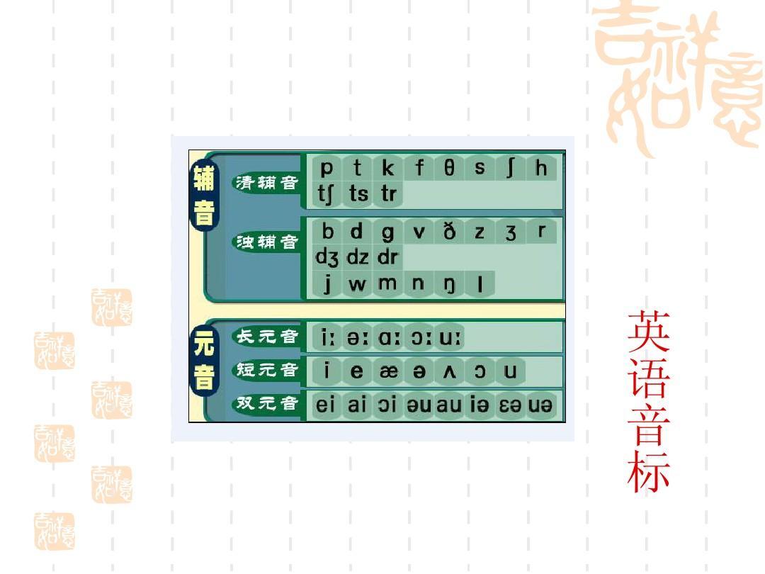 第1页 (共12页,当前第1页) 你可能喜欢 音标认读 英语国际音标发音表图片