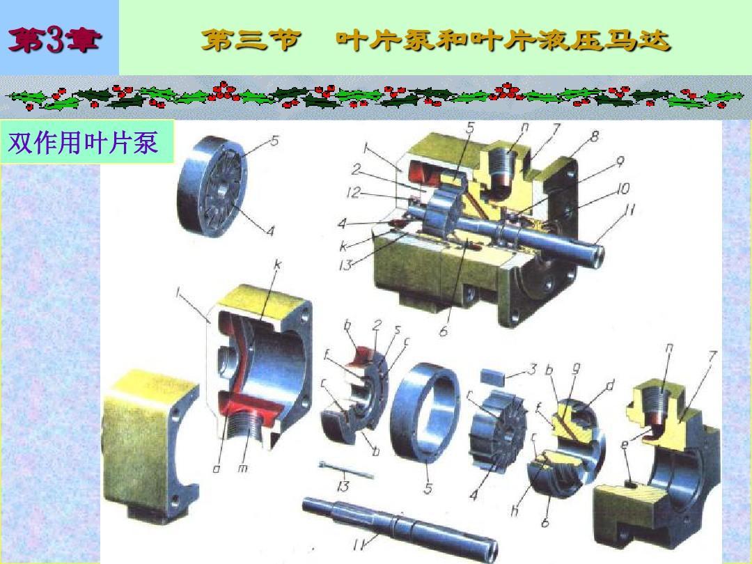 第三节 叶片泵和叶片液压马达图片