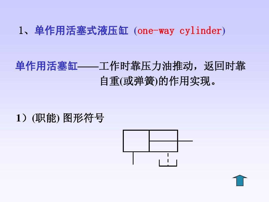 液压油缸分类ppt图片
